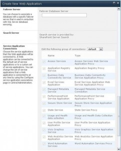 SharePoint-New-Site-2