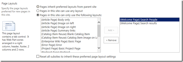 Creating a Simple SharePoint 2013 People Directory2